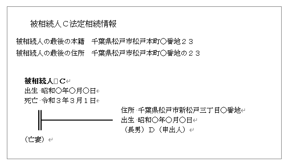 法定相続情報一覧図2(数次相続の場合)